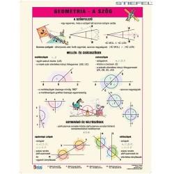 Tanuló munkalap A/4 Geometria - A szög