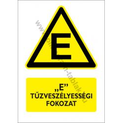 E tűzveszélyességi fokozat figyelmeztető piktogram tábla
