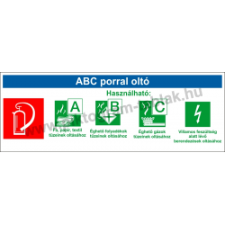 Utánvilágító ABC porral oltó piktogram tábla